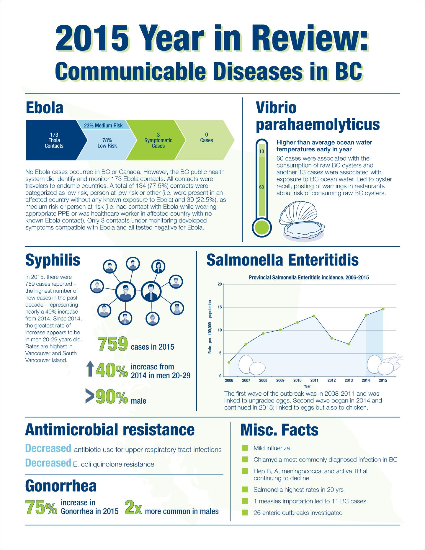 BCCD-Report-v1