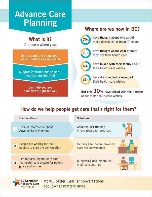 BCCPC Infograohic